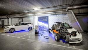 Johan Cruijff Arena'ya enerji depolama sistemi