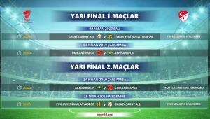 Ziraat Türkiye Kupası Yarı Final maçları programı açıklandı