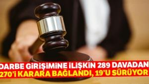 Darbe girişimine ilişkin 289 davadan 270'i karara bağlandı, 19'u sürüyor