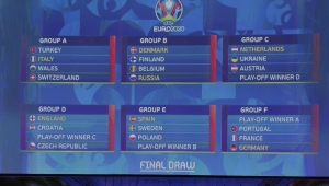 EURO 2020 fikstürü belli oldu