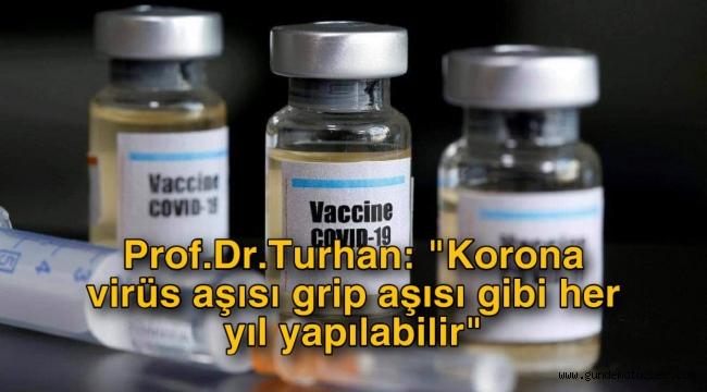 Prof.Dr.Turhan: